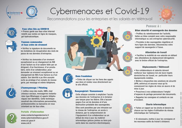 2020-110 -infographie entreprise covid19 copie